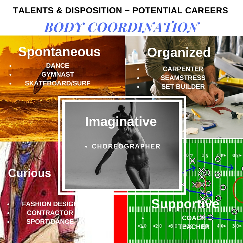 Body Coordination Talent - Disposition ~ Potential Careers