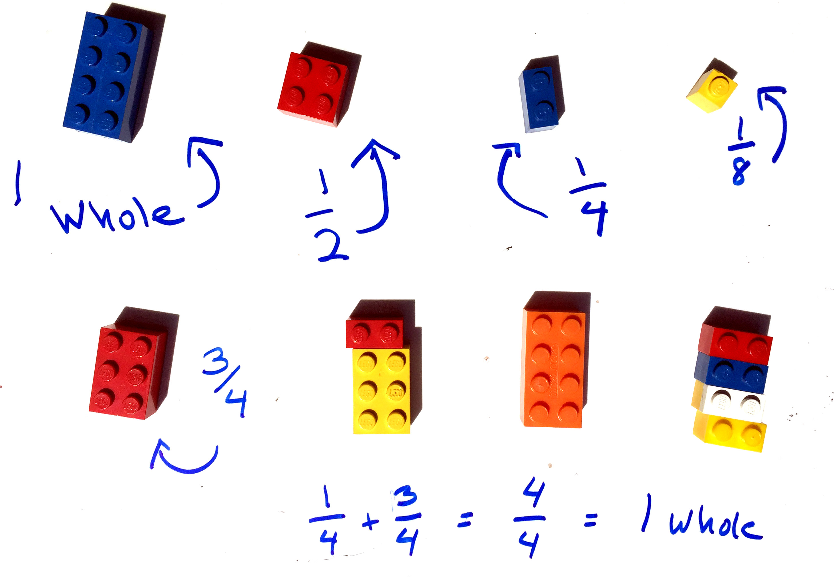 Lego Math photo