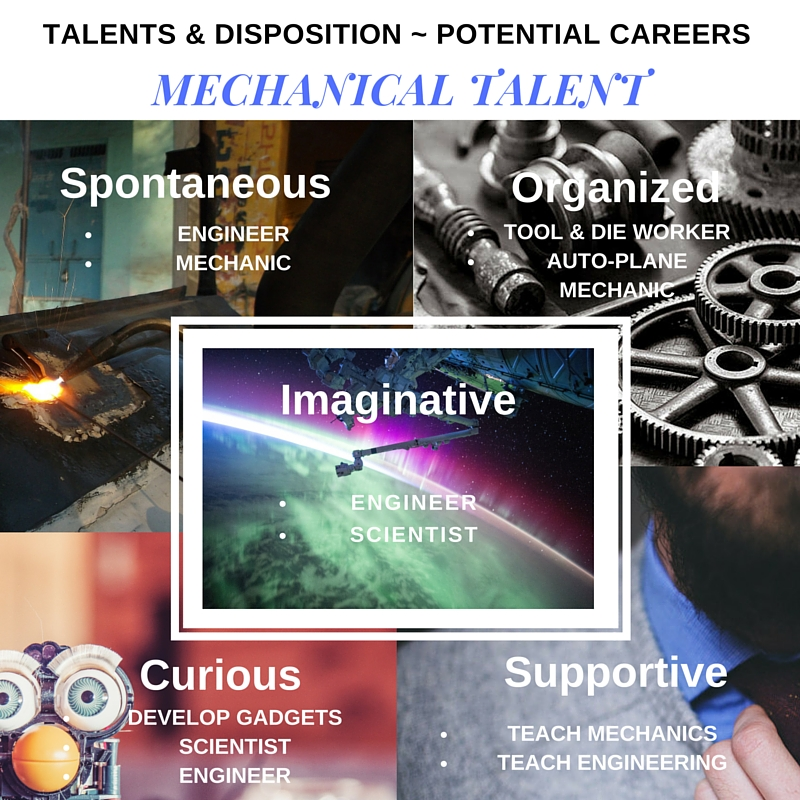 Mechanical Talent - Disposition Potential Careers