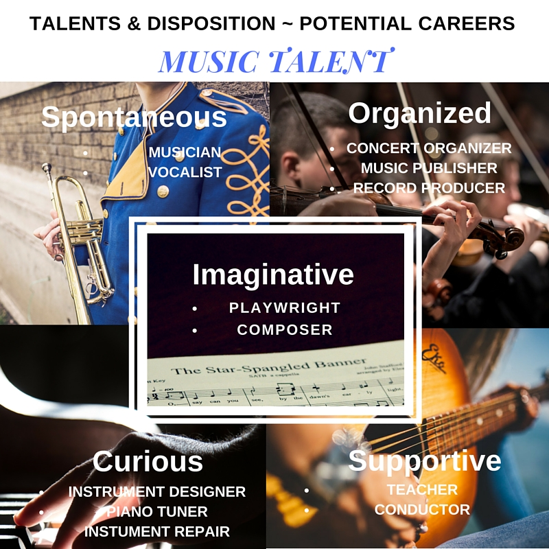Music Talent - Disposition - Potential Careers (1)