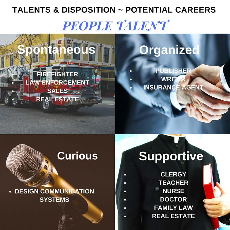 People Talent - Disposition ~ Potential Careers