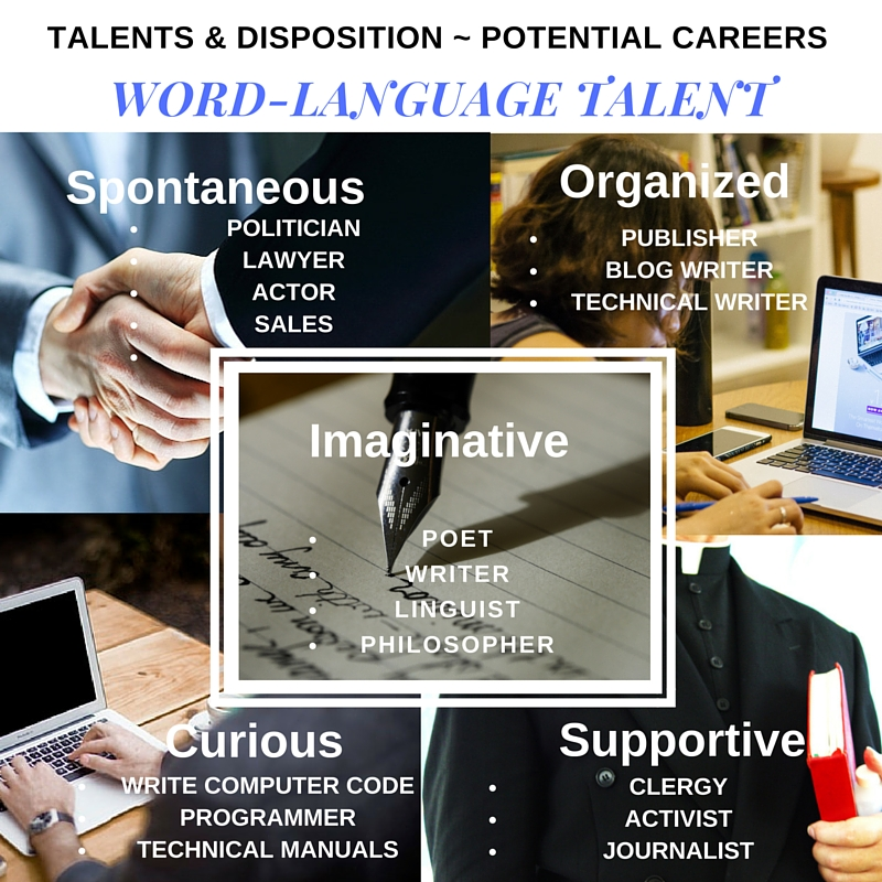 Word-Language Talent - Dispostion ~ Potential Careers